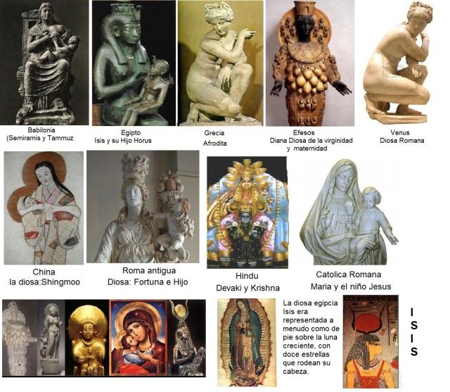 deusa mae ao longo da historia