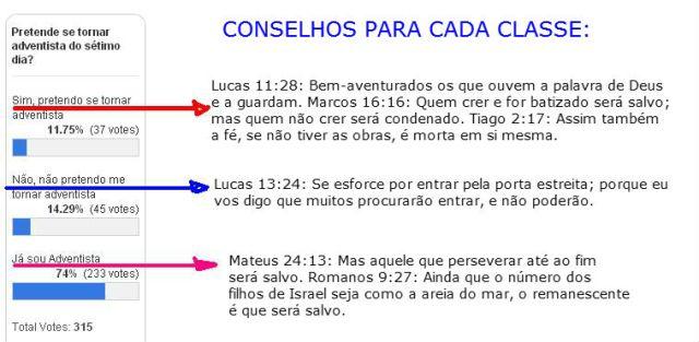 enquete adventista1