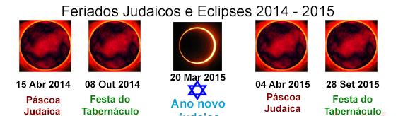 """0d5ba0d9a O continente americano viu nesta terça-feira (15) um eclipse lunar, ou a """" Lua de sangue"""", quando a Lua fica na sombra da Terra em relação ao Sol e  ganha um ..."""