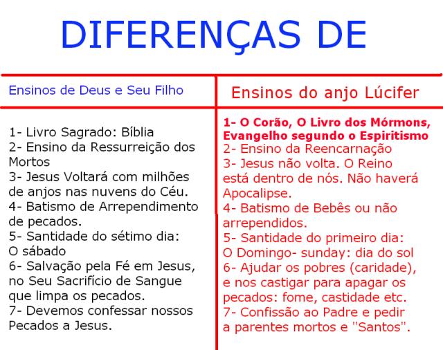 diferencas1