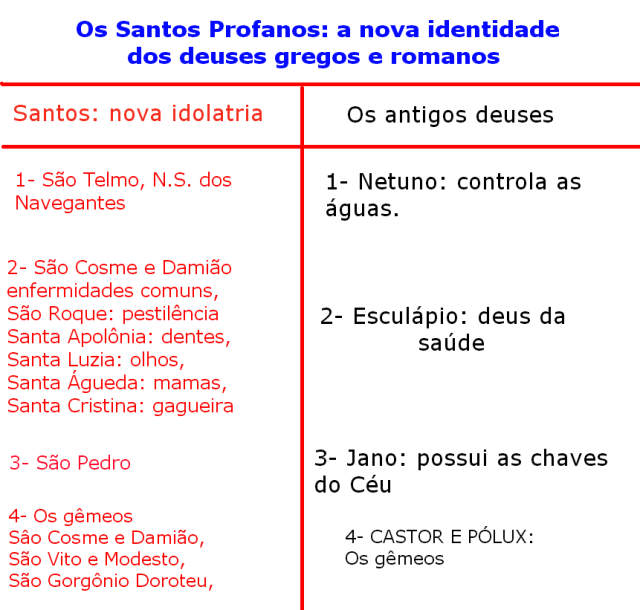 santos profanos1