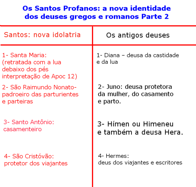santos profanos2